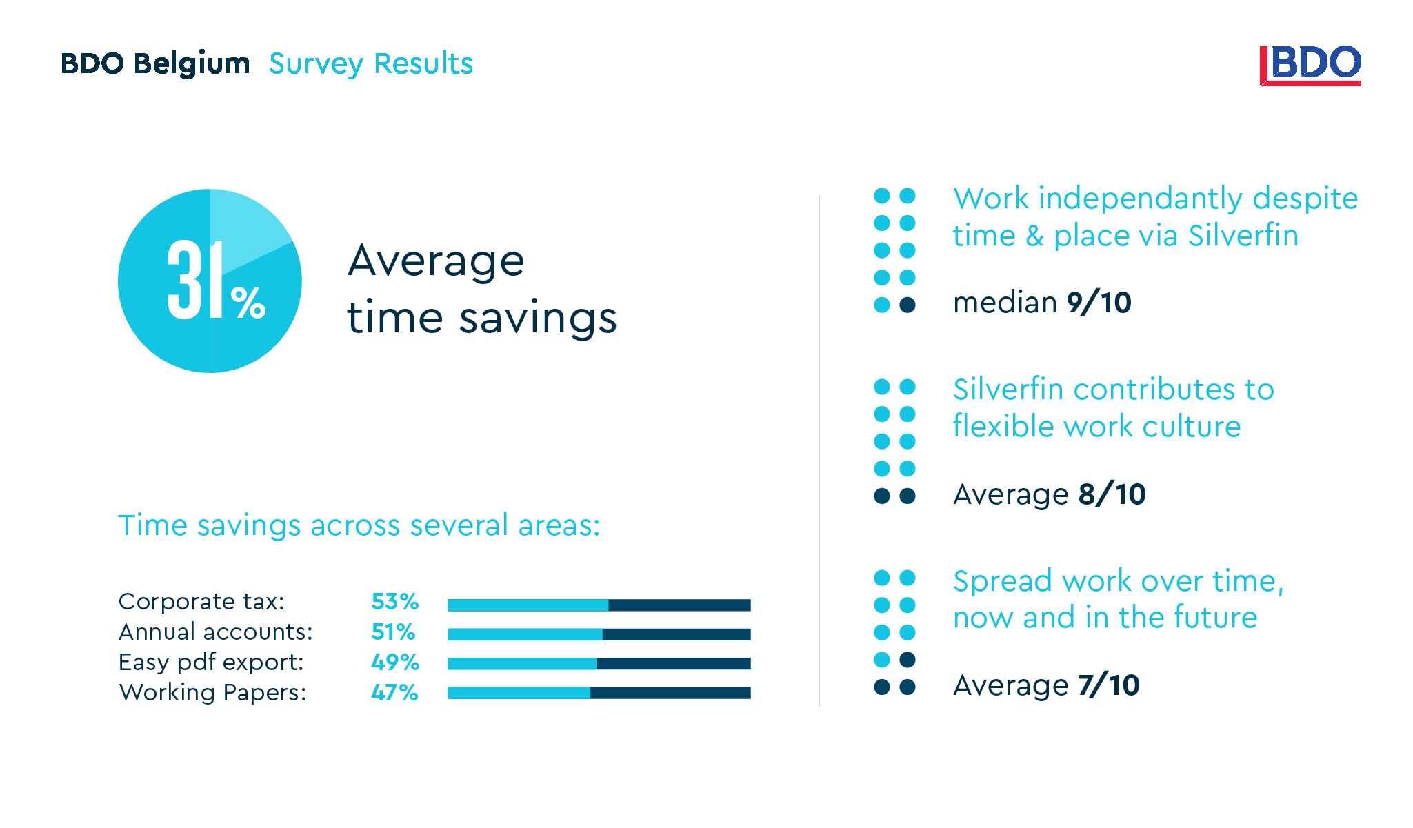 BDO_Survey_Results_EN_V2.2@2x