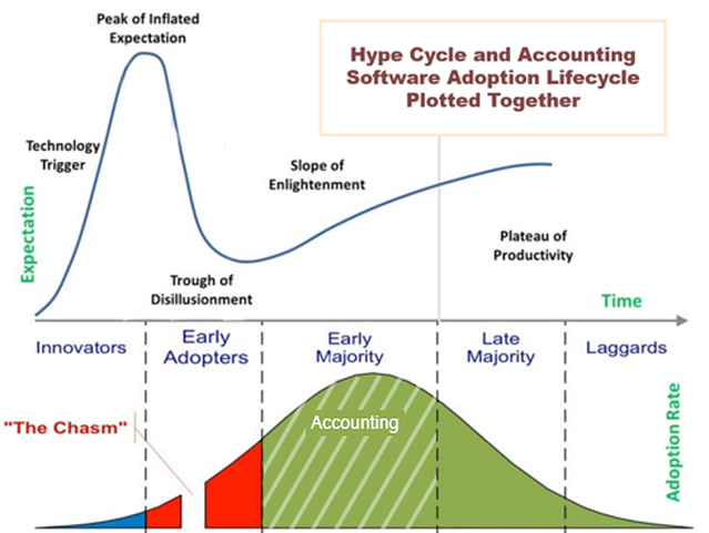 silverfin-hype-cycle-(1) (1).png